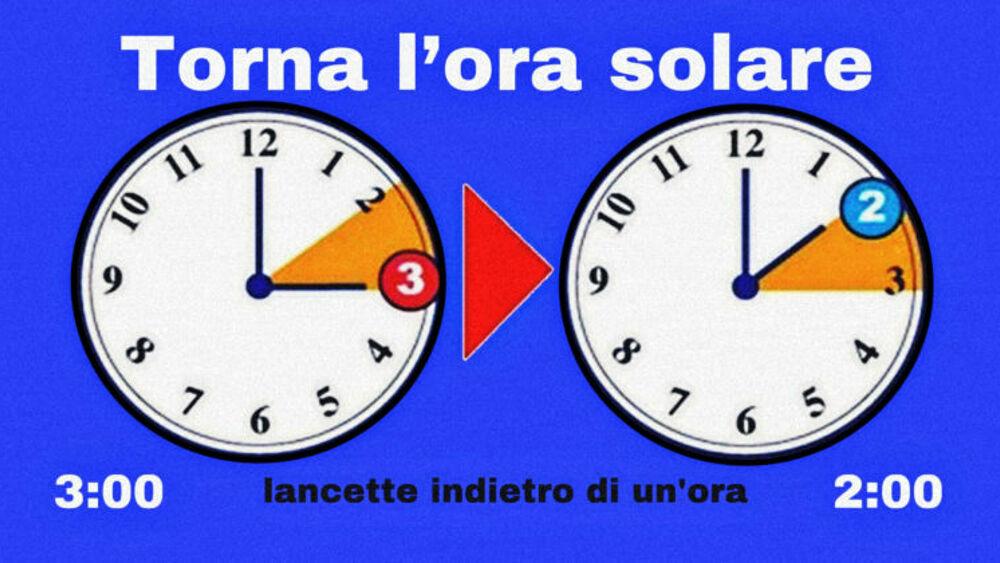 Ora solare, nel weekend si cambia l'ora due orologi che mostrano come cambiare l'ora