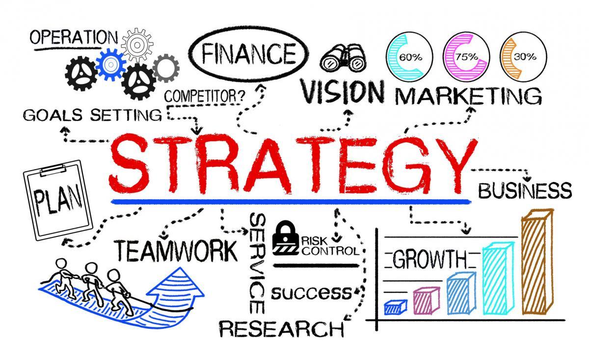 Business Plan  progettazione di un piano di lavoro
